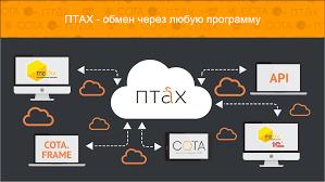 Программы для обмена электронными документами