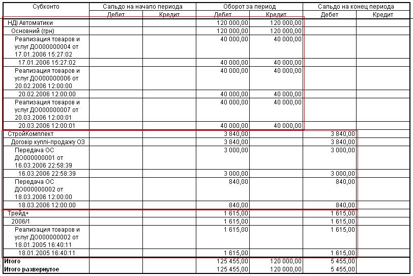Курс доллара на определенную дату