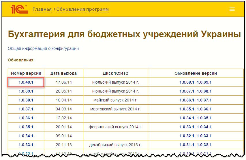 Сайт для бухгалтеров бюджетных организаций украины как правильно вести бухгалтерский учет