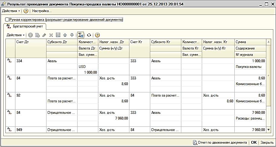 Отражение курсовых разниц в текущем учете методические материалы  Название Результат проведения документа Покупка продажа валюты описание Результат проведения документа Таким образом курсовая разница