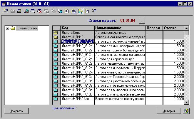 Расчет доходов компьютерного сервиса