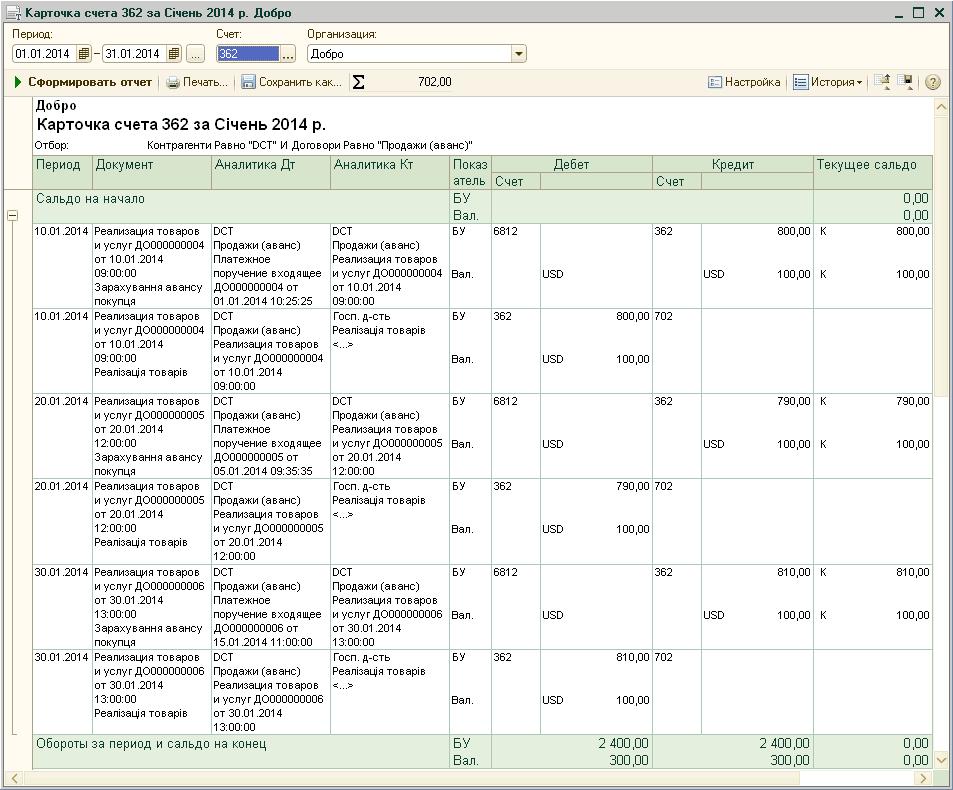 Расчет курсовой разницы по историческому курсу при авансовых  Карточка счета 362 за С чень 2014 р Добро x Период Счет