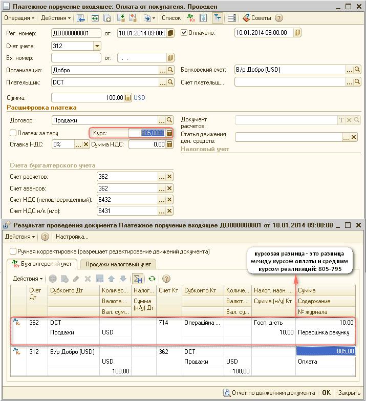 Расчет курсовой разницы по средневзвешенному курсу при постоплатах  q Платежное поручение входящее Оплата от покупателя Проведен П x Операция Действия