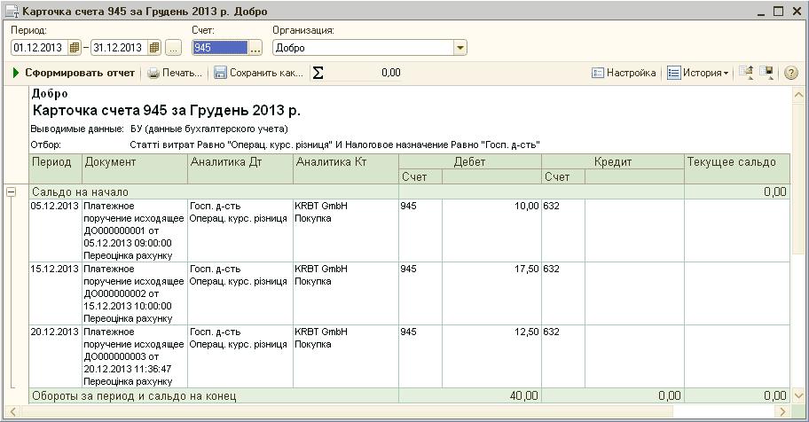 Расчет курсовой разницы по средневзвешенному курсу при постоплатах  1 х Карточка счета 945 за Г рудень 2013 р Добро П x