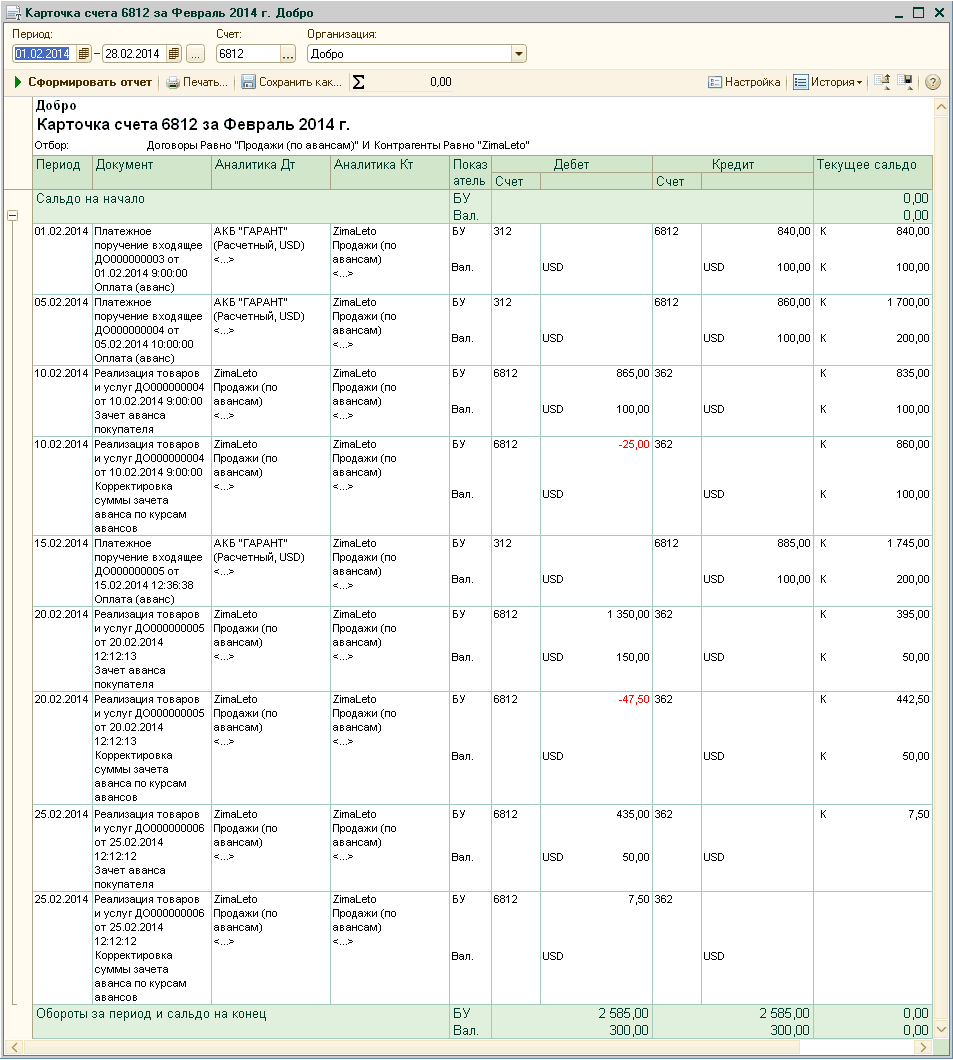 Расчет курсовых разниц при авансовых оплатах от покупателя  т Карточка счета 6812 за Февраль 2014 г Добро П x Период ИЮННДЕ