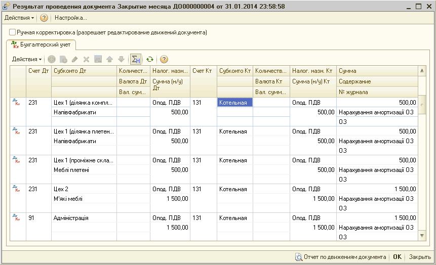 источников тепла как правильно начислять амортизацию термобелье счет разницы