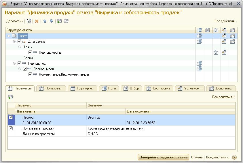 Как сделать динамику продаж в 1с настройка системы 1с бухгалтерия