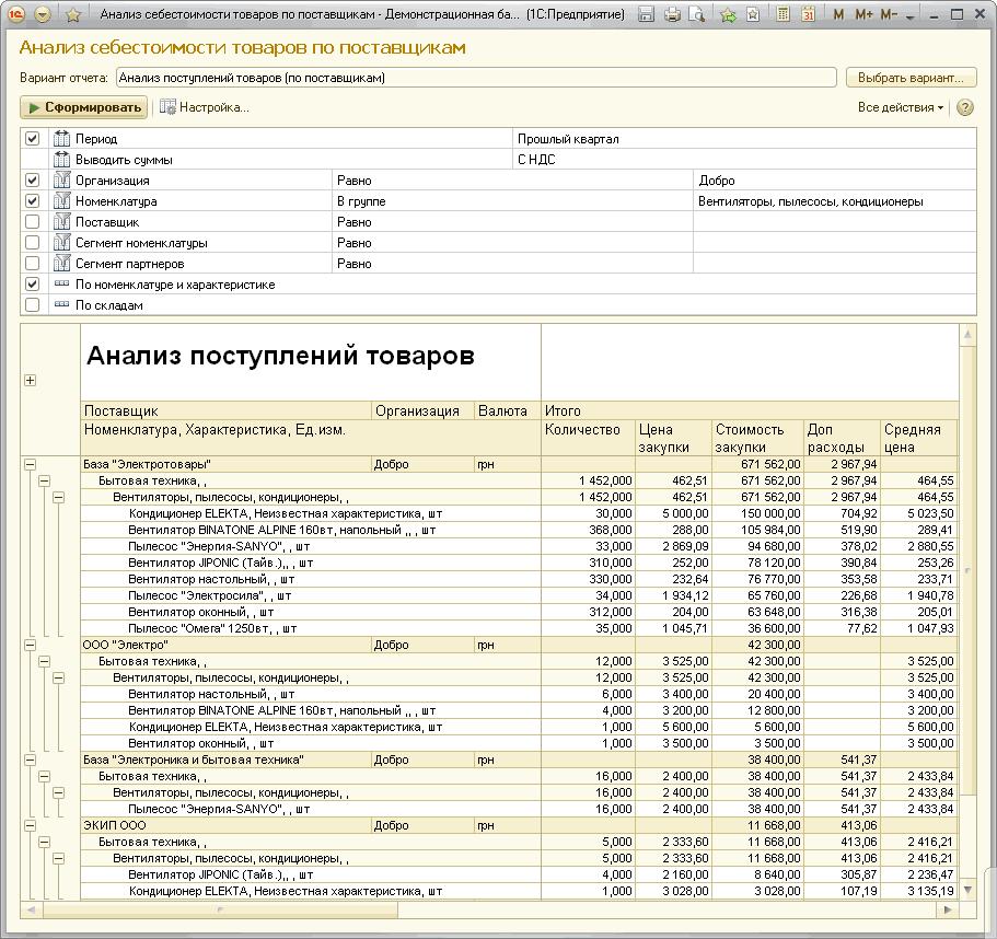 Отчет продажи за период 1с 1с 8 скд настройки пользователя