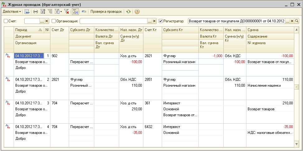 нее какие проводки делать в бюджете по закрытию года Ярославской области Инвестируйте